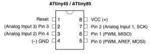 fig:ATtiny45-85.png