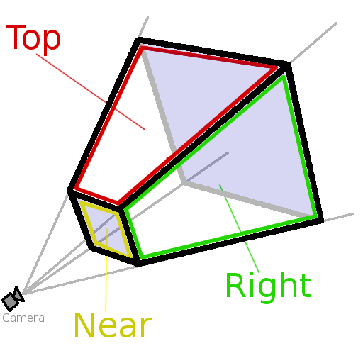 fig:ViewFrustum 01.png
